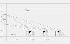 监控室电视屏幕墙距离控制台多远?应考虑哪些因素?